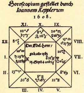 Kepler's horoscope for General Wallenstein
